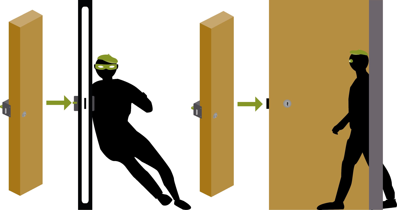 Eenpuntsluiting